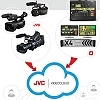 JVC launches its online video and live streaming platform
