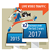 LiveU highlights massive growth in live IP video traffic