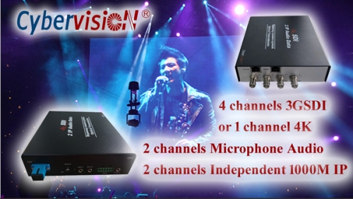 Cable Camera Optical Transcever for Live Broadcast, cybervisionsh@gmail.com