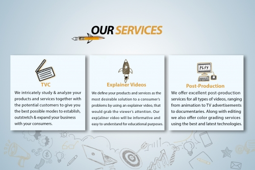 Explainer Video Production Company
