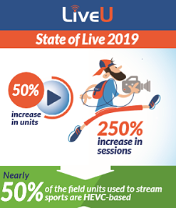 State of Live report for 2019.